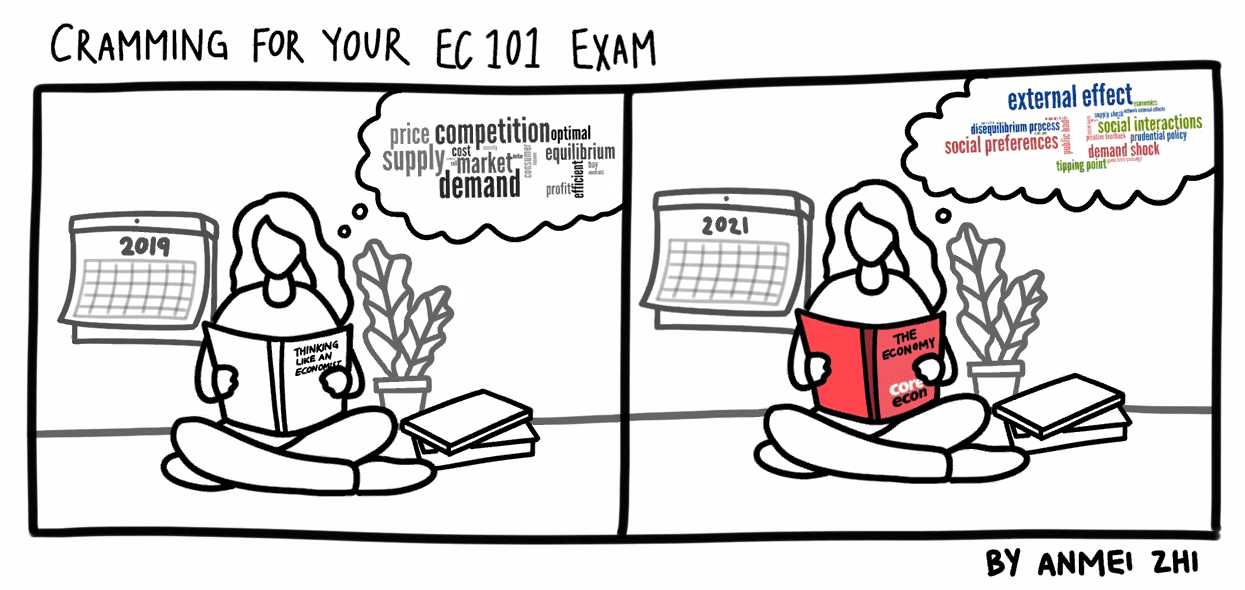 Cramming for your Econ 101 Exam