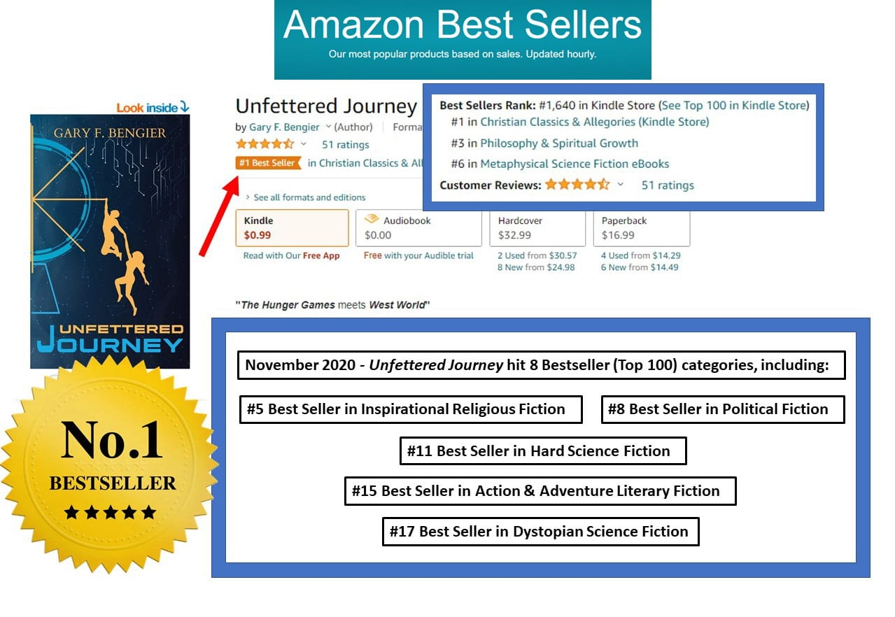 No 1 Bestseller 20201127 and 8 lists